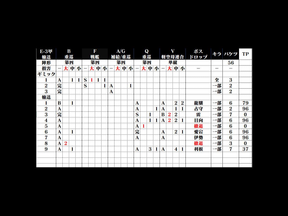 艦これプレイ記-1216