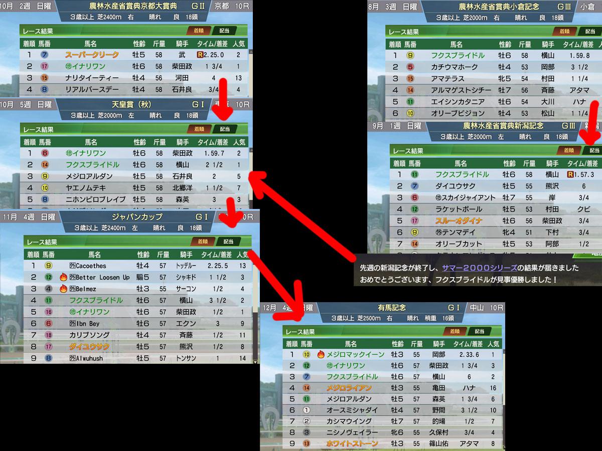 WP9 2020プレイ記-0067