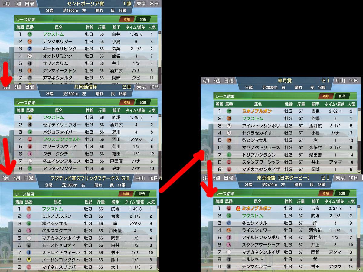 WP9 2020プレイ記-0080
