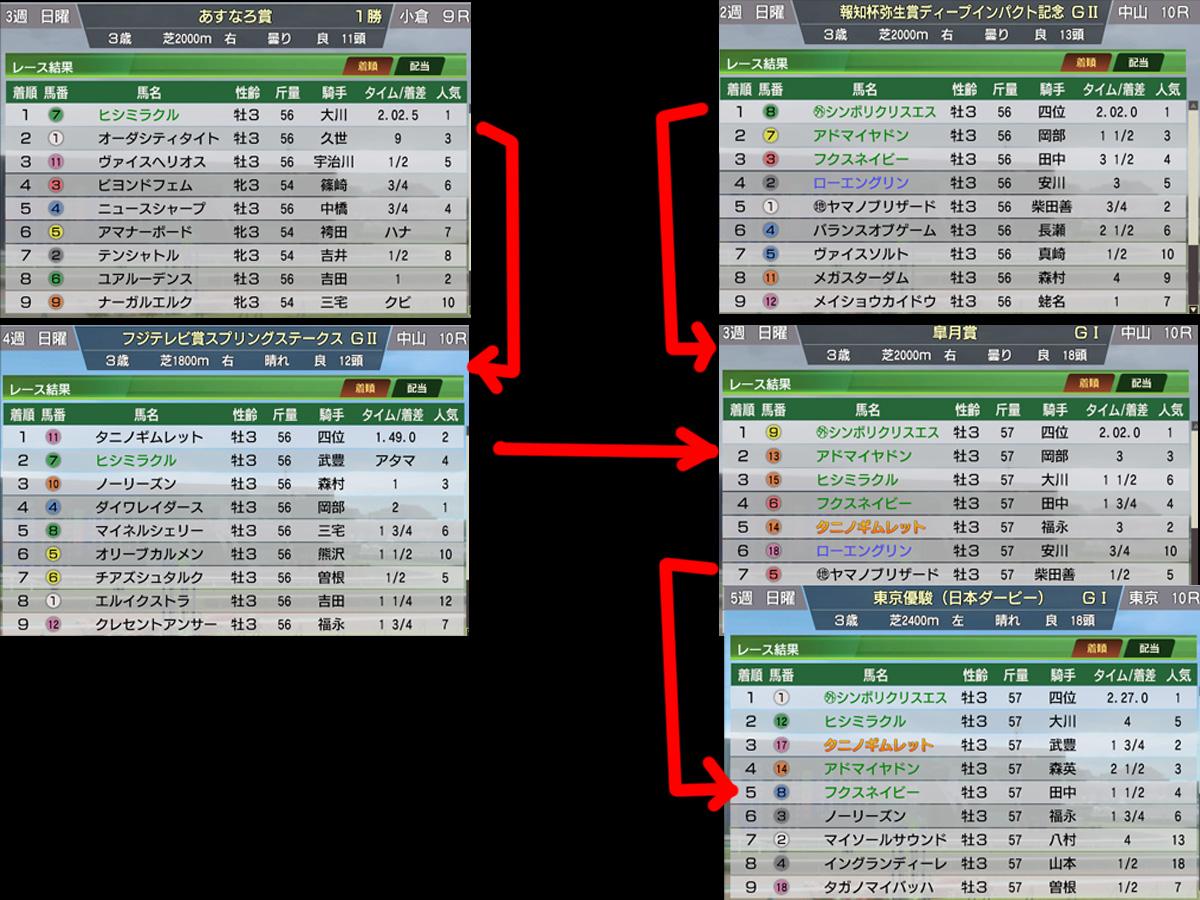 WP9 2020プレイ記-0177